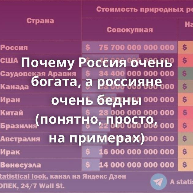 Почему Россия очень богата, ароссияне очень бедны (понятно, просто, напримерах)