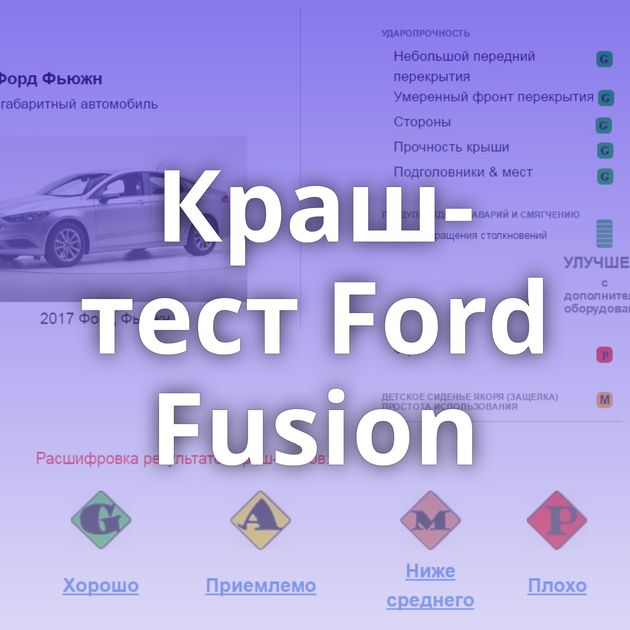 Краш-тест Ford Fusion
